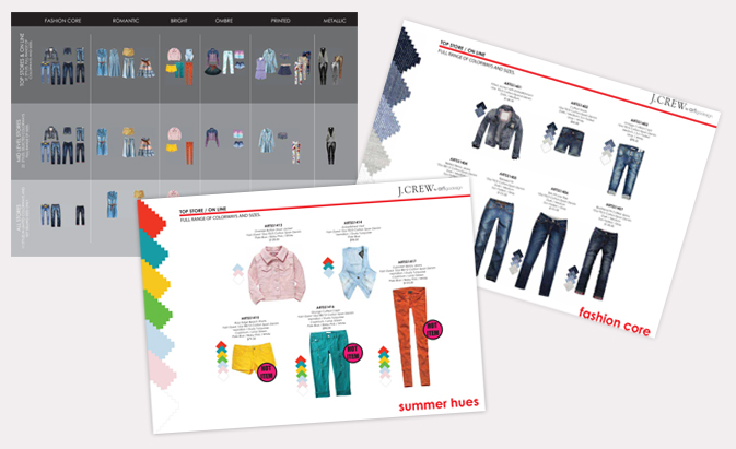 Business Plan Clothing